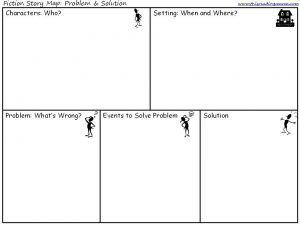 Story Map- Problem Solution Text Structure