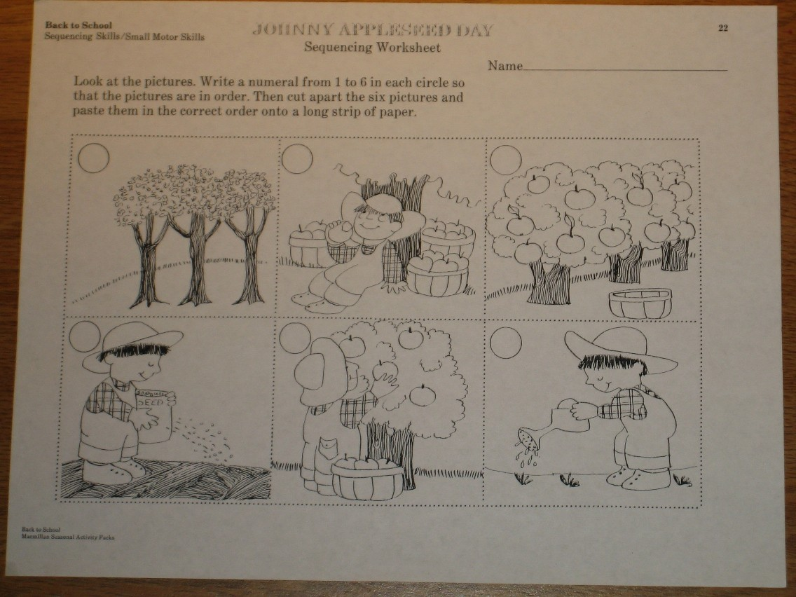 It 365 Fall 2013 Callie 10 Concept Map Johnny Appleseed