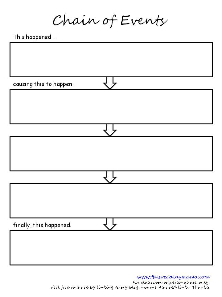 ChainofEventsGraphicOrganizerjpg – Criminal Thinking Worksheets