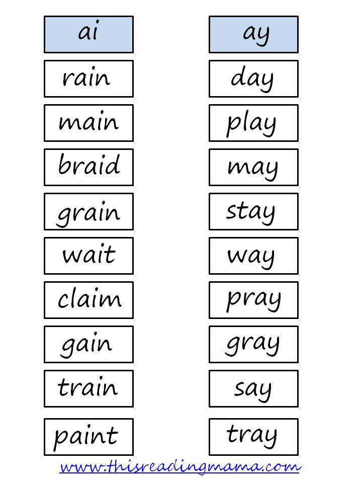 Phonics And Sound Blending Ai Ay Lessons Tes Teach – Ai and Ay Worksheets