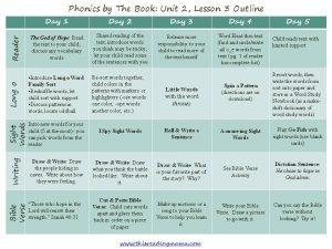 Unit 2-Lesson3Outline
