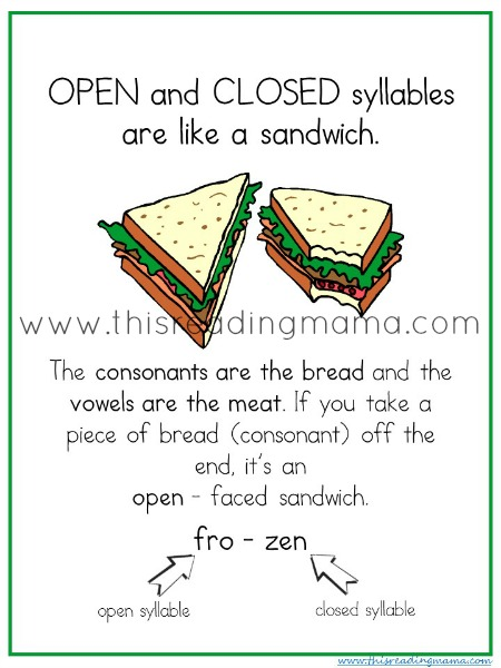 Worksheets Open And Closed Syllables Worksheets 2nd Grade open and closed syllable games