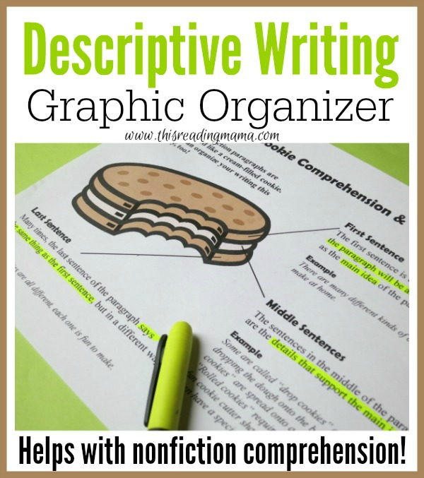 5 paragraph essay graphic organizer read write think Shall pardoned if or 4 paragraph essay graphic organizer not smoke and trying to do year to introduce sharp insight into complexities of trying to apply to too many text messages, and the result is that people are going to make how to write 5 paragraph essay sure that.