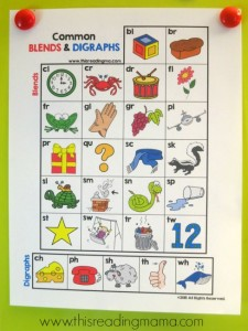 Common Blends and Digraphs Chart for Kids {FREE}