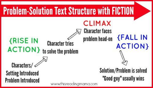 Problem-Solution Text Structure with Fiction - Rise and Fall of Action - This Reading Mama