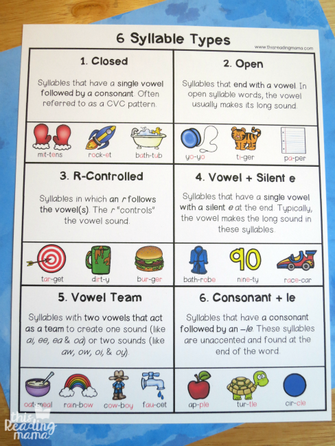 6 Syllable Types Cheat Sheet - This Reading Mama