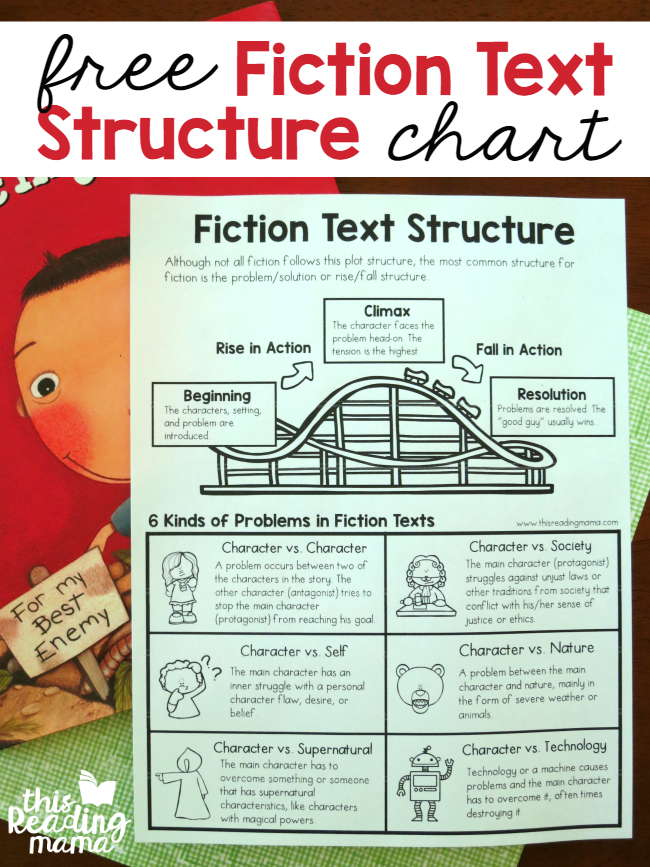 Fiction Text Structure Chart This Reading Mama