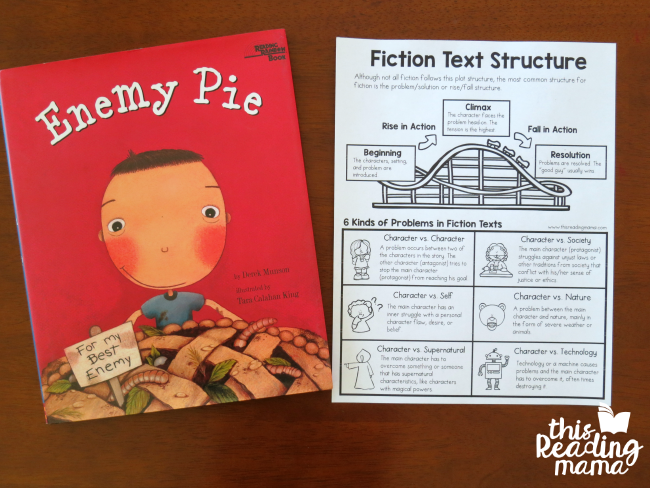 free fiction text structure chart - perfect for comprehension and writing