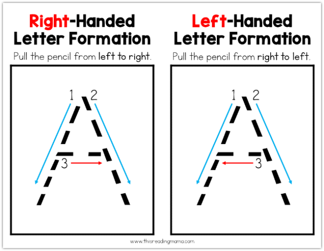 difference between right and left handed letter formation