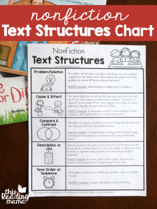 Nonfiction Text Structures Chart