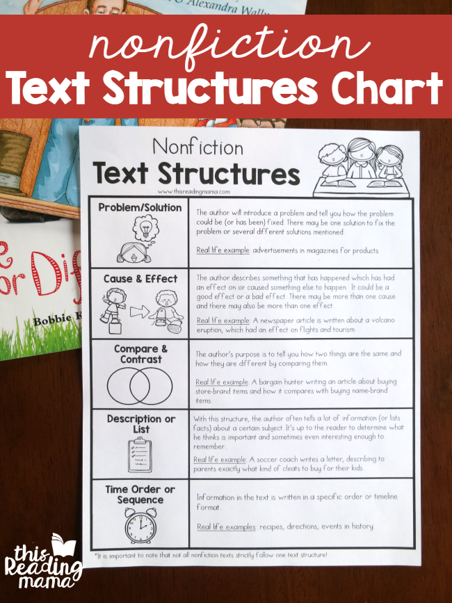 Nonfiction Text Structures Chart {FREE} - This Reading Mama