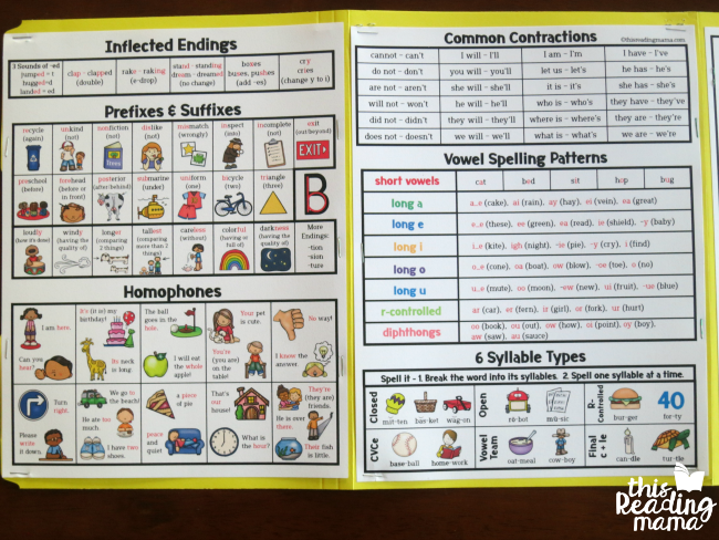 spelling resources in elementary spelling folder